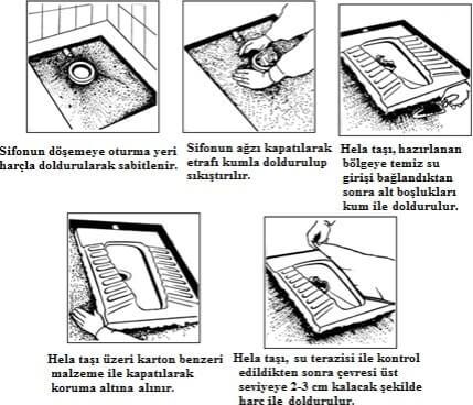 Alaturka Hela Taşı Montajı - Tuvalet Taşı Montajı