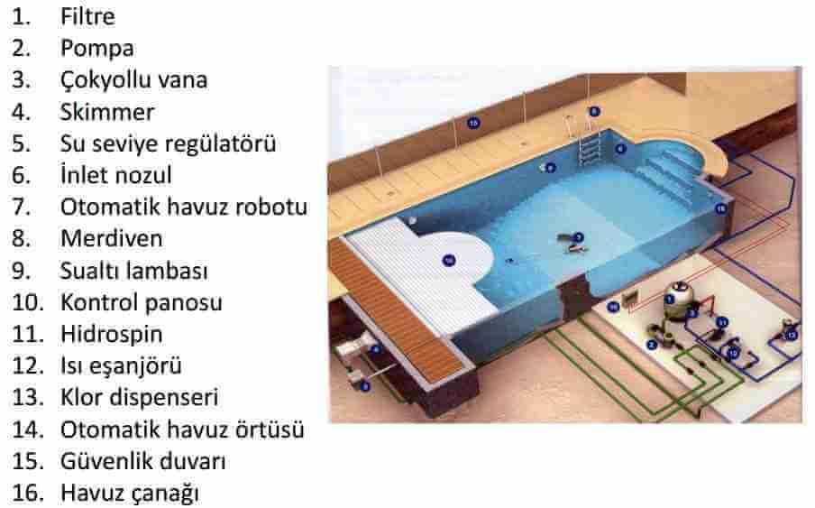 Yüzme Havuzu Tesisatı