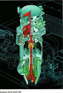 Basınçlı Su Reaktörleri Kesiti