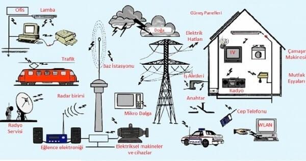 radyasyon elektrikli ev aletleri