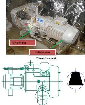Basınçlı Hava Elektrik Motorlu Kompresör