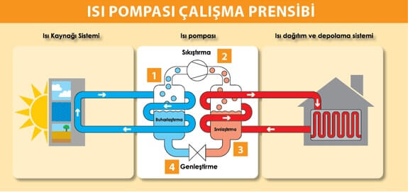 isi_pompasi-emlaklobisi