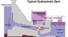 hidroelektrik-santrali