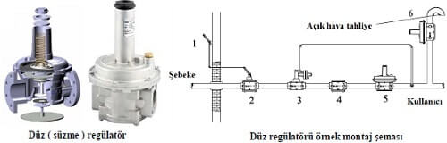 Regülatör Montaj Şeması