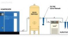 vidali-kompresor