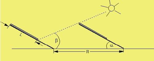 Solar Panel Range