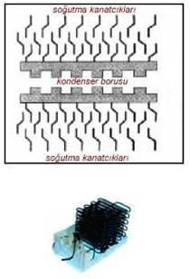 Radyatör Tipi Kondenser