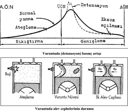 Gas Denetasyo the
