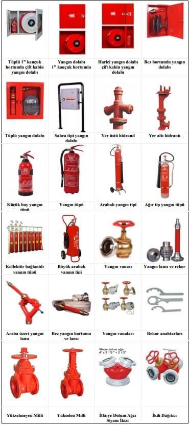 yangın malzemeleri ve Yangın Tesisatı