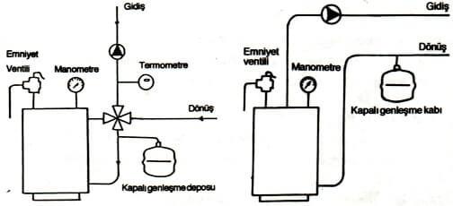 Kapalı Genleşme Deposu Bağlantı Şeması - 2
