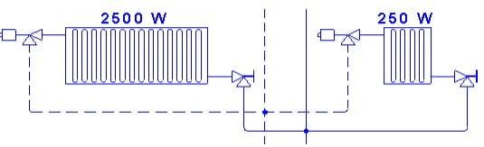 Balanslama Radyatör