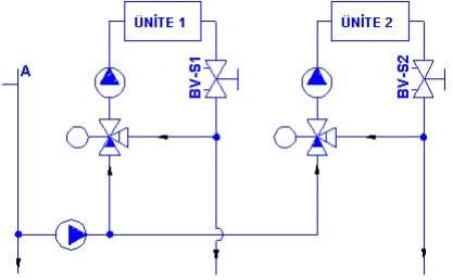 Balanslama Uygulama Örneği 5