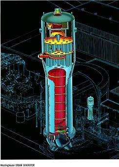 Basınçlı Su Reaktörleri Bloğu