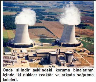 Nükleer Enerji Reaktörü