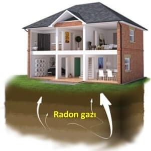 radyasyon radon gazı