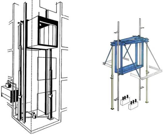 Yandan direkt 2 pistonlu hidrolik asansör