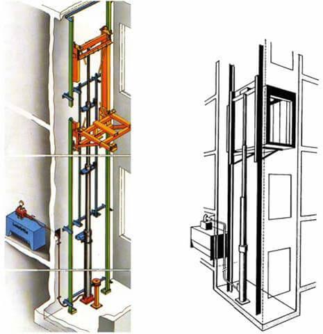 Yandan direkt tek pistonlu hidrolik asansör