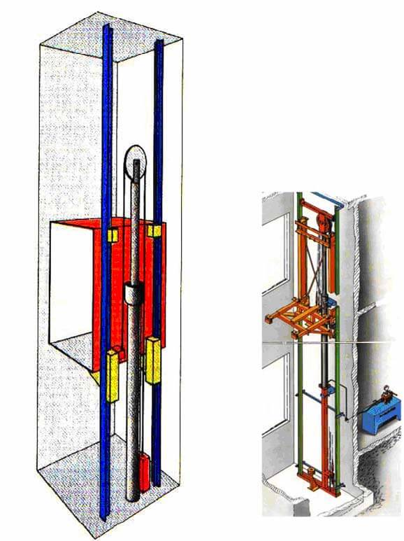 Yandan indirekt tek pistonlu hidrolik asansör