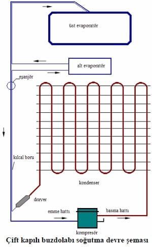 Çift Kapılı Buzdolabı Soğutma Devre Şeması