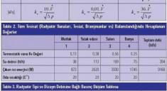 balanslama-kv-hesabi