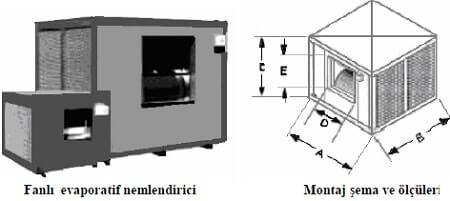Evaporatif Nemlendirici