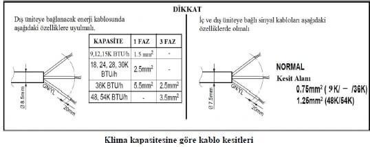 Split Klima Kablo Kesitleri