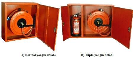 Yangın Dolabı Örnekleri