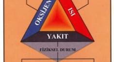 yangin-ucgeni-ve-smoldering-yanma-bicimi