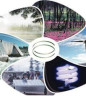 Avrupa Birliği Yenilenebilir Enerji