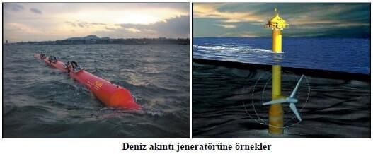 Deniz Akıntı Jeneratörü