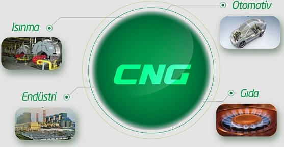 CNG Uses