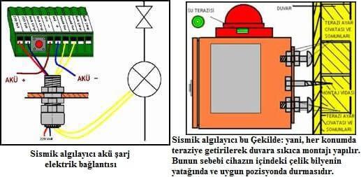 Deprem Sensörü Bağlantısı