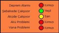 Elektronik Tip Deprem Sensörü Düğmeleri