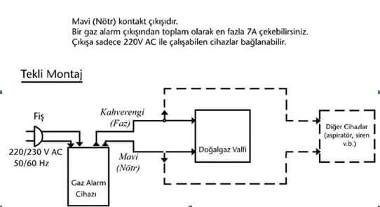 Gaz Kaçak Dedektörü Bağlantı Şeması