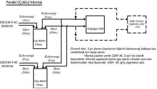Gaz Kaçak Dedektörü Çoklu Bağlantı Şeması