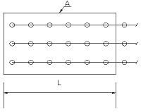 Uygulama alanı uzunluğu