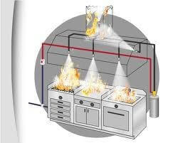 Hood Fire Extinguishing System