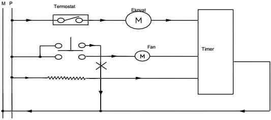 Nofrost Bozdolabı Elektrik Şeması