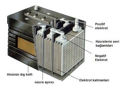 battery battery