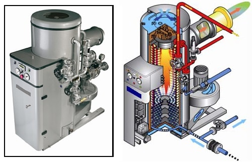 Steam Generator Operating Principle
