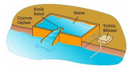 Daralan Kanal