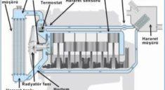 Motor Soğutma Sistemi Devre Şeması