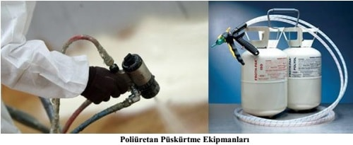 Polyurethane Spray Equipment