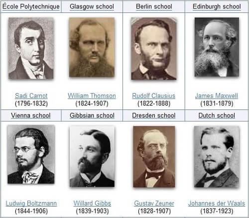 Termodinamik Kanunları Bilim Adamları