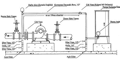 Peachy A Fire Pump Wiring Wiring Diagram Wiring 101 Ivorowellnesstrialsorg