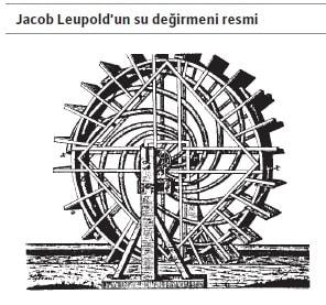 Jacob Leupold'un su değirmeni resmi