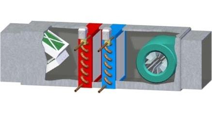 fancoil otomasyon