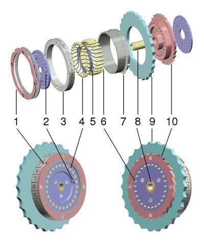 enigma rotoru
