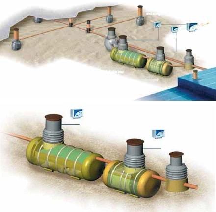 Petrol Ayırıcılar