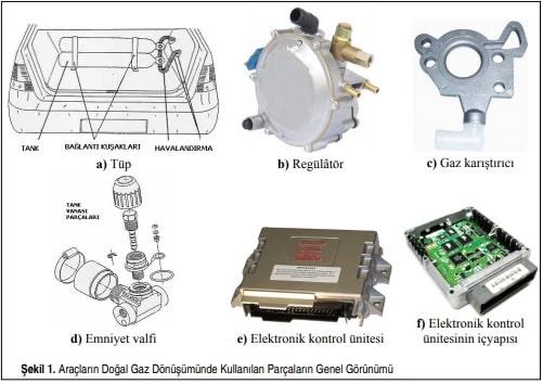 Dizel CNG Çift Yakıt Sistemi Parçaları